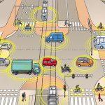 TrafficLink klaar voor iVRI van Beter Benutten Talking Traffic